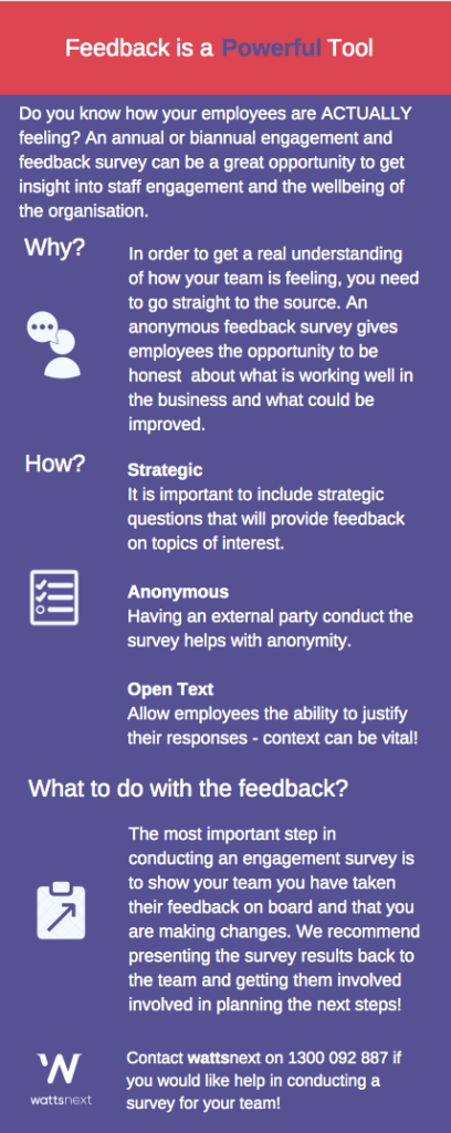 Employee engagement and feedback surveys